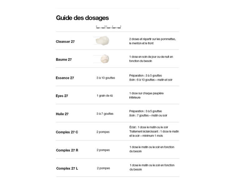 Guide des dosages